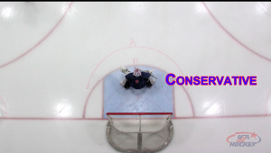 Goalie at Conservative depth