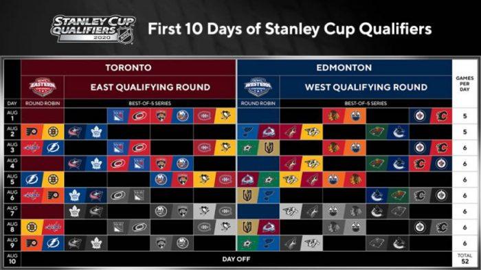 NHL RTP Game Schedule